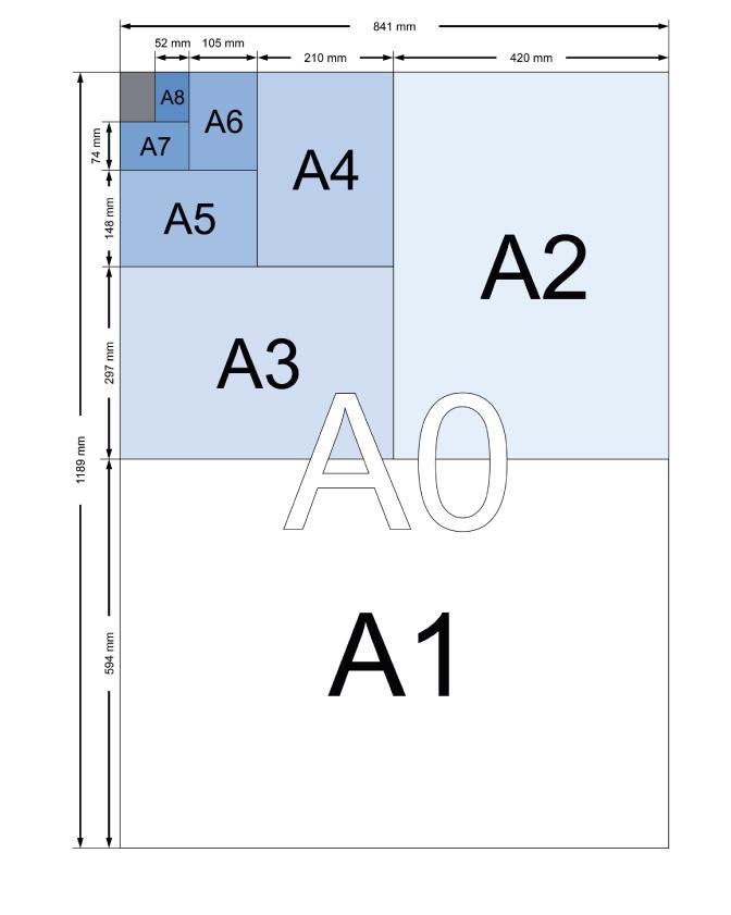lengte a3
